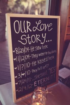 """""""Our Love Story"""" dates written on framed chalkboard at wedding."""