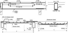 Detailing of reinforcements in beams and slabs plays an important role in providing strength, durability and cost optimization. Reinforcement details of Civil Engineering Design, Civil Engineering Construction, Beton Design, Concrete Design, Structural Drawing, Reinforced Concrete, Civilization, Beams, Floor Plans