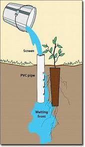 Image result for water garden with under mulch pipes