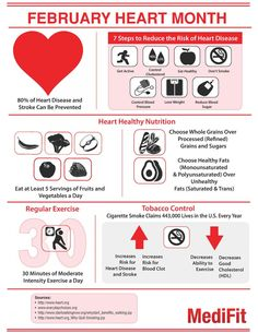 Take Steps Towards Heart Health February is heart month and to support everyone's efforts in making 2013 a more heart healthy year MediFit wanted to publish the below infographic t February Heart Month, Heart Awareness Month, Heart Health Month, Health Activities, Stress, American Heart Association, Health Facts, Heart Disease