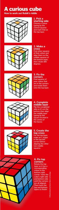 Best Ideas About DIY Life Hacks & Crafts 2017 / 2018 How to solve a Rubik's cube – -Read More – Simple Life Hacks, Useful Life Hacks, Lifehacks, Stuff To Do, Cool Stuff, Just In Case, Helpful Hints, Fun Facts, Projects To Try