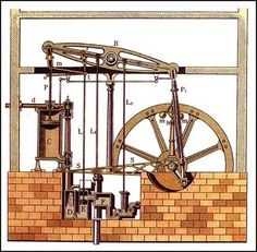 James Watt created the first reliable steam engine, in 1775. Made it easier to work without gas!