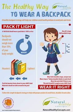 The #Healthy way to wear a backpack #kids #backtoschool
