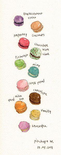 My Macarons :)