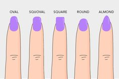 Nail Shapes: How To Shape Your Nails .Do you know the ideal nail shape for your manicure? Discover five different nail shapes and how to file them. Love Nails, How To Do Nails, Pretty Nails, Different Nail Shapes, Basic Shapes, Simple Shapes, Do It Yourself Nails, Nagel Hacks, Healthy Nails