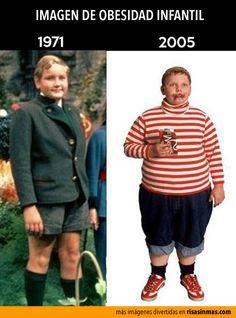 Evolución de la obesidad infantil.