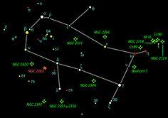 Gemini-Gem-Geminorum-The twins-Ancient, in Zodiac.  Bessons-Zodiacal-8.1-513.761-1.25  αGem-Càstor-(1.58)-51.57 a. ll.