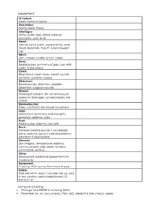 sbar cheat sheet sbar nursing report i love nursing