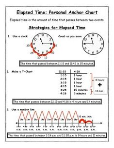 Elapsed time in hours and minutes within a 12 hour period that can cross over from A.M. to P.M. and word problems with elapsed time. Includes: * Personal Anchor Chart * Study Guide * Hints for Differentiation * Study Guide Answer Key * Test * Test Key CCSS aligned SOL 4.9 algined