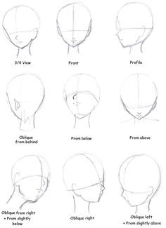 how to draw heads at different angles - Google Search