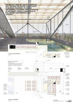 Ejemplos de paneles resumen de Arquitectura y Diseño | Tecnología