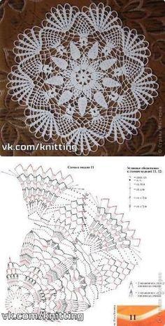 ♥ Deniz ♥ By Kari - Diy Crafts - Lace Crochet Doily…♥ Deniz ♥ By Kari – Diy Crafts Lace Crochet Doily…♥ Deniz ♥ By Kari – Diy Crafts Crochet Doily Diagram, Crochet Doily Patterns, Crochet Art, Thread Crochet, Filet Crochet, Crochet Motif, Irish Crochet, Vintage Crochet, Crochet Designs