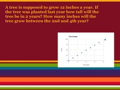 Created By: Debanik B. Line Graphs, Growing Tree, 4 Years, Third, Two By Two, Number, Sayings, Lyrics, Quotations