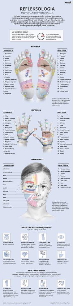 Refleksologia – przez masaż do zdrowia… – Nasal Polyps Treatment Health And Beauty, Health And Wellness, Health Fitness, Healthy Habits, Healthy Tips, Garlic Health Benefits, Herbal Remedies, Better Life, Fitness Inspiration
