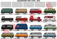 Volkswagen Type 2 model chart Kombi Transporter Westfalia Danbury T1 T2 T2c VW
