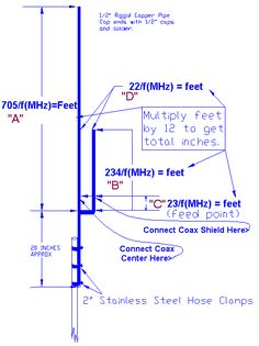 J Pole calculator - Just enter the frequency and get the measurements you need.