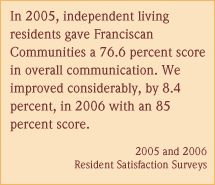 Franciscan communities proved to be number one in providing independent living to the seniors. In past several years, it has grown a lot.