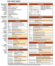 html5 code cheat sheet pdf