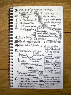 Inc. 500|5000 2012 Sketchnotes Page 11 of 15 | by Think Brownstone