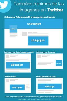 Los tamaños mínimos de las #imágenes en #Twitter || #infografía