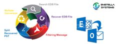 With the full safety of Exchange Email Recovery Tool  you can Extract Exchange EDB Email to PST Outlook with unlimited mailboxes items like as :- inbox / outbox / sent mail / draft / date / time / calendar / journal / appointment/ body information etc.    Read More latest information visit here:- http://checkthis.com/convertedbtopsttool
