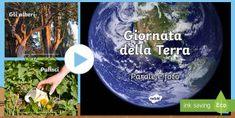 Il clima e il riscaldamento globale Italia Materiale scolastico - Risorse in Polish To English, Italian Online, In Natura, Real People