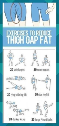 8 Simple Steps to Get Rid of the Thigh Gap - Health and Fitness, . : 8 Simple Steps to Get Rid of the Thigh Gap - Health and Fitness, Exercise To Reduce Thighs, Do Exercise, Thigh Reducing Exercise, Reduce Thigh Fat Exercises, Thigh Gap Exercise, Thigh Exercises For Women, Squat Workout, Pilates Workout, Workout Routines