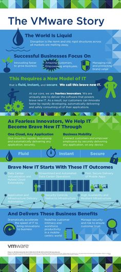 Infographic on VMWare Story Fallout Pc, Operations Management, Cloud Computing, Data Science, Open Source, Business Management, New Model, New Technology, Funny Moments