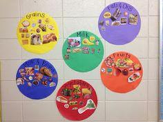 Teaching Food Groups