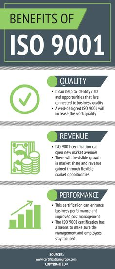 The Importance Having To ISO Certification Cost