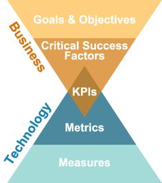 KPI Paradigm® C5FL.com #c5fl #category5ive  #goalsetting and #KPI Experts Follow us now on Twitter @jamsovaluesmart and see the latest news on http://www.jamsovaluesmarter.com
