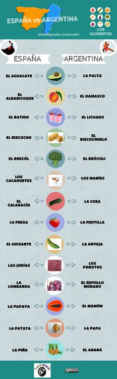 espana vs argentina