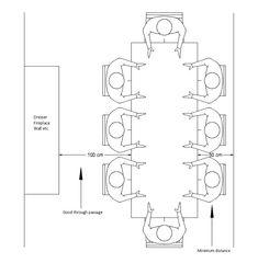 Minimum space around dining table