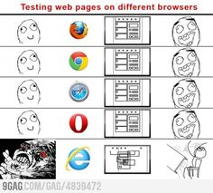 Testing web pages on different browsers