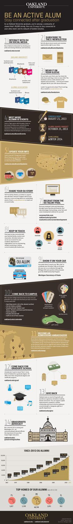Stay Connected After Graduation - Alumni Engagement - Oakland University