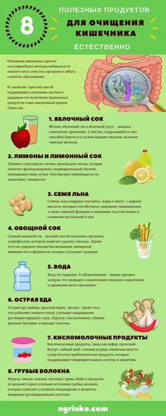 как очистить кишечник и похудеть