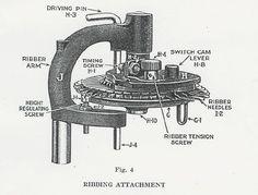 Legare Circular Sock Machines