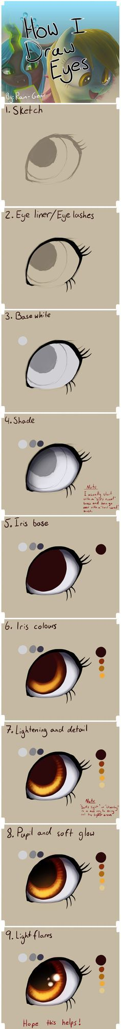 How I Draw: Eyes by Rain-Gear.deviantart.com on @DeviantArt
