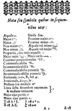 Frammento della Clavis Mathematicae di William Oughtred