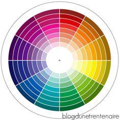 1000+ ideas about Cercle Chromatique on Pinterest  Cercle, Desktop ...