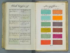 "Centuries before the iconic Pantone Color Guide, an artist identified only as ""A. Boogert"" assembled a comprehensive guide to mixing watercolors. Hundreds of subtly varying colors appear on nearly 800 handwritten pages."