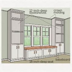 Some good ideas for window seat in the playroom. illustration for building a window seat between built-in bookcases Dining Furniture, Diy Furniture, Furniture Makeover, Furniture Design, Built In Furniture, Repurposed Furniture, Window Benches, Deck Benches, My New Room