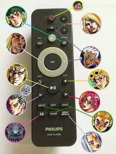 Introducing the jojo-mote! With this remote you can use the stand abilities of beloved jojo characters with the press of a mere button! Lol Memes, Funny Memes, Jojo's Bizarre Adventure Anime, Jojo Bizzare Adventure, Bizarre Art, Jojo Bizarre, Stand Power, Jojo Stands, Jojo's Adventure