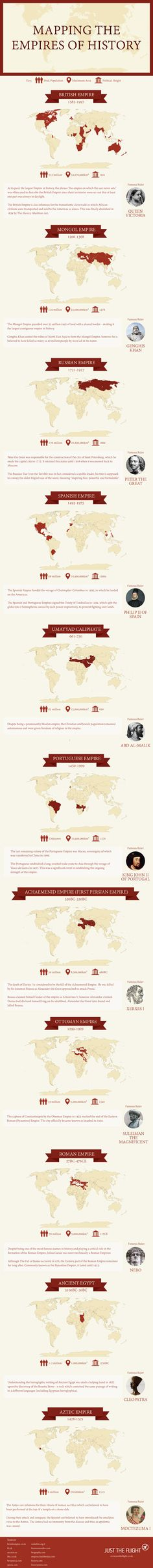 Mapping the Biggest Empires throughout History Infographic History Of The World, History Of History, World History Teaching, World History Facts, World History Classroom, History Posters, History Timeline, British History, Ancient History