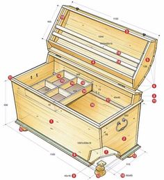 Guide to building a spectacular DIY trunk (… – Designs Ideas Woodworking Classes, Woodworking Shop, Woodworking Plans, Christmas Cactus Care, Unicorn Cupcakes, Home Logo, Napkins Set, Tool Box, Cool Furniture