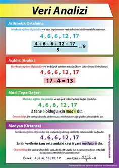 Math Poster, School Study Tips, Love Math, Math For Kids, Calculus, Study Notes, Learn English, Mathematics, Positive Quotes