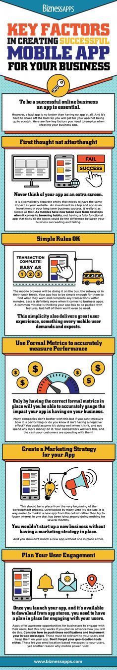 Way to create a Successful Mobile App for your Business #Infographics