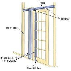 A variety of Pocket door kits for timber sliding doors. Allow doors to slide in to walls. Pocket Door Frame, Pocket Doors, Pocket Door Hardware, Barn Door Hardware, Pocket Door Installation, Architecture Design, Home Repairs, Interior Barn Doors, Interior Paint