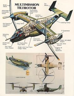 The Osprey, a joint development between The Boeing Company and Textron's legendary Bell Helicopter unit Bell Helicopter, Military Helicopter, Military Aircraft, Us Navy, Auxiliary Power Unit, Photo Avion, Engin, Aircraft Design, Cutaway