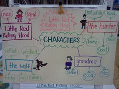 Little Red Riding Hood character map Traditional Stories, Traditional Tales, Pie Corbett, Talk 4 Writing, Fairy Tales Unit, Character Activities, Book Activities, Little Red Hen, Little Red Ridding Hood